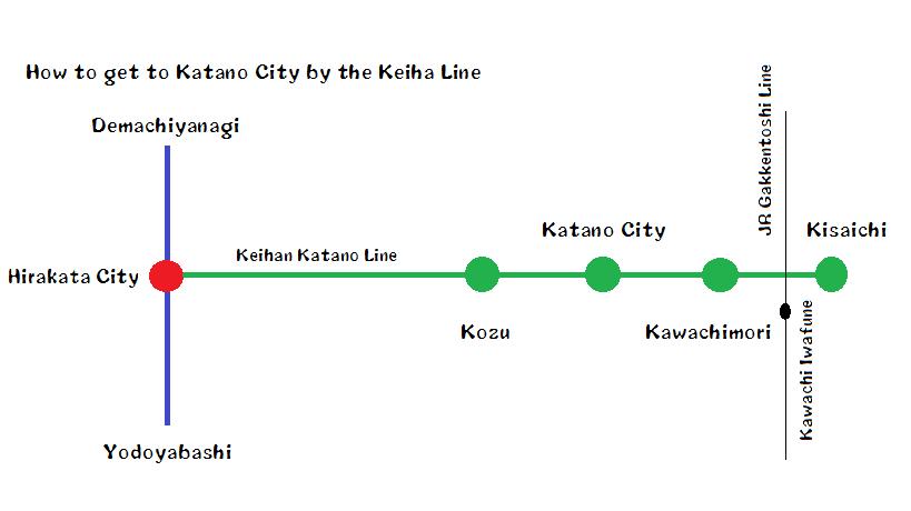 Keihan Line Map